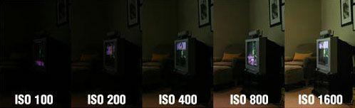 ISO e o Brilho