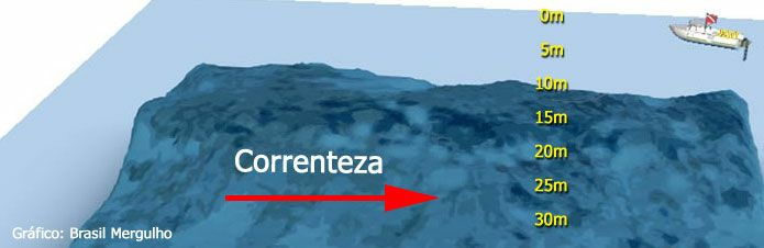 Grafico-Correntes2