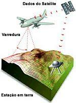 Laser Scan2