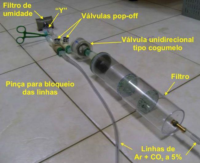 Dispositivo para teste dos absorventes.