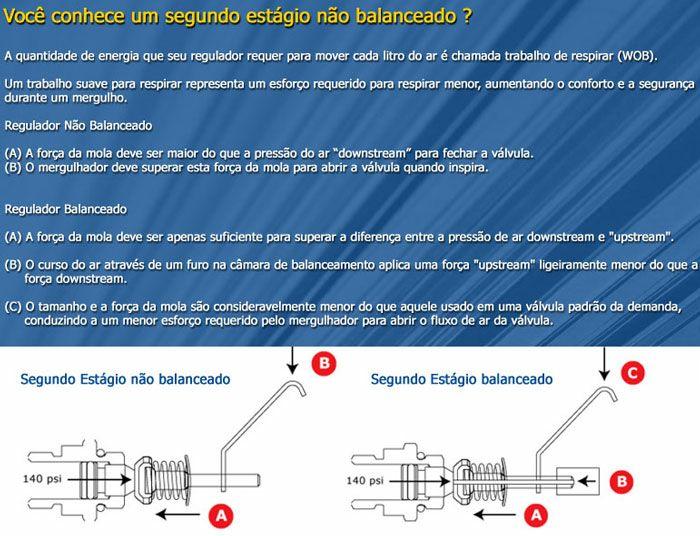 Regulador6